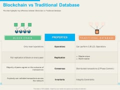 understanding blockchain basics use cases blockchain vs traditional database summary pdf