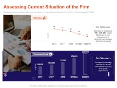 Understanding Business REQM Assessing Current Situation Of The Firm Inspiration PDF
