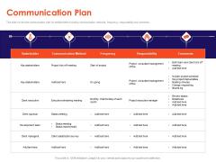 Understanding Business REQM Communication Plan Ppt Gallery Portrait PDF