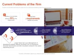 Understanding Business REQM Current Problems Of The Firm Ppt Portfolio Pictures PDF