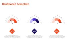 Understanding Business REQM Dashboard Template Ppt Ideas Elements PDF
