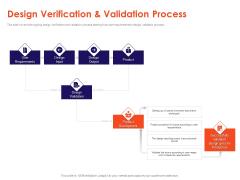 Understanding Business REQM Design Verification And Validation Process Portrait PDF