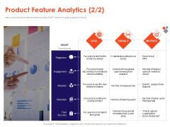 Understanding Business REQM Product Feature Analytics New Ppt Layouts Skills PDF