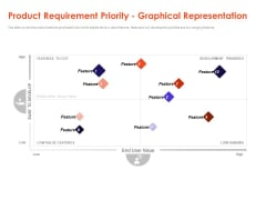 Understanding Business REQM Product Requirement Priority Graphical Representation Elements PDF