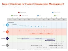 Understanding Business REQM Project Roadmap For Product Requirement Management Clipart PDF
