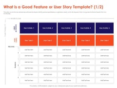 Understanding Business REQM What Is A Good Feature Or User Story Template Task Designs PDF