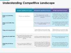 Understanding Competitive Landscape Ppt Powerpoint Presentation Inspiration Clipart Images