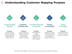 Understanding Customer Mapping Purpose Ppt PowerPoint Presentation Summary Aids