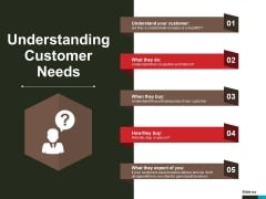 Understanding Customer Needs Ppt PowerPoint Presentation Gallery Graphic Tips