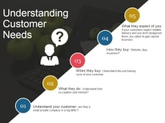 Understanding Customer Needs Ppt PowerPoint Presentation Guide