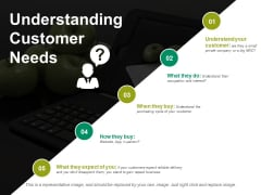 Understanding Customer Needs Ppt PowerPoint Presentation Layouts Graphics