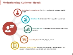 Understanding Customer Needs Ppt PowerPoint Presentation Professional Mockup