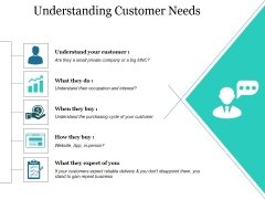 Understanding Customer Needs Ppt PowerPoint Presentation Visual Aids Infographic Template