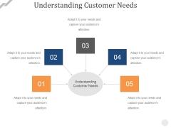 Understanding Customer Needs Template 2 Ppt PowerPoint Presentation Ideas Show