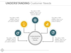 Understanding Customer Needs Template 2 Ppt PowerPoint Presentation Infographic Template Model