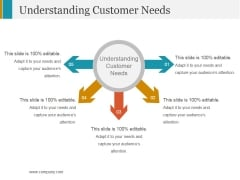 Understanding Customer Needs Template 2 Ppt PowerPoint Presentation Pictures Background