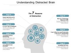 Understanding Distracted Brain Ppt Powerpoint Presentation Model Microsoft