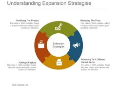 Understanding Expansion Strategies Powerpoint Slide Deck Template