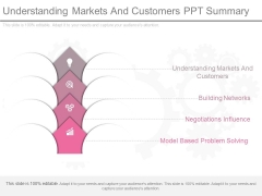 Understanding Markets And Customers Ppt Summary