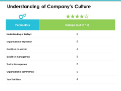Understanding Of Companys Culture Employee Value Proposition Ppt PowerPoint Presentation Styles Graphic Images