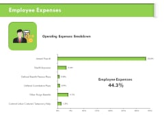 Understanding Organizational Structures Employee Expenses Ppt File Examples PDF