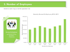 Understanding Organizational Structures Number Of Employees Ppt Outline Layouts PDF