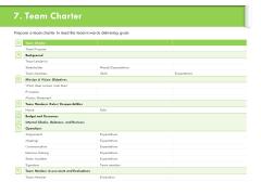 Understanding Organizational Structures Team Charter Ppt Layouts Slide Portrait PDF