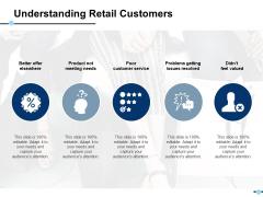 Understanding Retail Customers Better Offer Elsewhere Ppt PowerPoint Presentation Ideas Background
