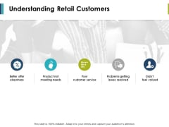 Understanding Retail Customers Ppt PowerPoint Presentation Icon Show