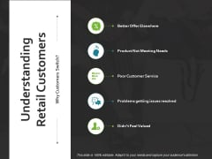 Understanding Retail Customers Ppt PowerPoint Presentation Outline Samples