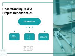 Understanding Task And Project Dependencies Ppt PowerPoint Presentation Infographics Slide Download