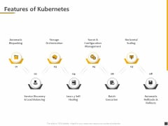 Understanding The Kubernetes Components Through Diagram Features Of Kubernetes Ppt Portfolio Layouts PDF