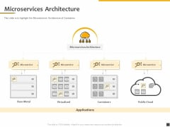 Understanding The Kubernetes Components Through Diagram Microservices Architecture Ppt Icon Example PDF