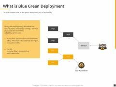Understanding The Kubernetes Components Through Diagram What Is Blue Green Deployment Mockup PDF