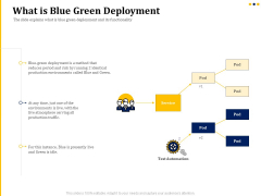 understanding the kubernetes concepts and architecture what is blue green deployment ppt file elements pdf