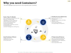 understanding the kubernetes concepts and architecture why you need containers ppt file samples pdf