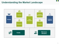 Understanding The Market Landscape Ppt PowerPoint Presentation Infographic Template Design Templates