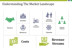 Understanding The Market Landscape Ppt PowerPoint Presentation Model Skills