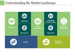 Understanding The Market Landscape Ppt PowerPoint Presentation Professional Maker