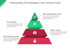 Understanding The Marketplace And Consumer Needs Ppt PowerPoint Presentation Gallery Outline