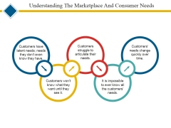 Understanding The Marketplace And Consumer Needs Template 1 Ppt PowerPoint Presentation Infographics Format Ideas
