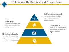 Understanding The Marketplace And Consumer Needs Template 2 Ppt PowerPoint Presentation Layouts Background Designs