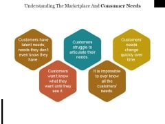 Understanding The Marketplace And Consumer Needs Template Ppt PowerPoint Presentation Summary Themes