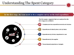 Understanding The Spent Category Ppt PowerPoint Presentation Slides Slideshow