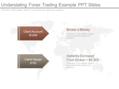 Understating Forex Trading Example Ppt Slides