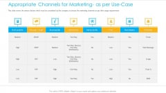 Unified Business Consumer Marketing Strategy Appropriate Channels Marketing Per Use Case Introduction PDF