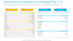Unified Business Consumer Marketing Strategy Multi Channel Marketing Annual Budget Plan Budget Background PDF