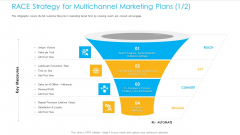 Unified Business Consumer Marketing Strategy RACE Strategy Multichannel Marketing Plans Visitors Background PDF