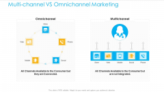 Unified Business To Consumer Marketing Strategy Multi Channel VS Omnichannel Marketing Guidelines PDF
