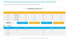 Unified Business To Consumer Marketing Strategy Online Multichannel Marketing Campaign Dashboard Template PDF